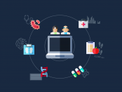 THE DIGITAL HEALTH ECOSYSTEM: The most important gamers, tech, and trends propelling the digital transformation of the $3.7 trillion healthcare industry (AAPL, IBM, ANTM, GOOGL, MSFT, AMZN, PFE, GE, MCK, TMUS, WMT, WBA, MRK, CVS)