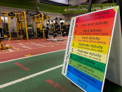 Busy weekend for opened Metropolis of Edmonton recreation centres despite strict COVID-19 rules