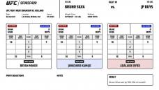 UFC on ESPN 21: Reliable scorecards fromLas Vegas