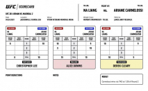 UFC 261: Unswerving scorecards fromJacksonville