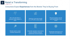 How Retail Zipline's Sequence A pitch deck ticked every box for Emergence Capital