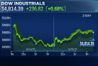 Dow closes more than 200 points better, S&P 500 rebounds to stave off September slide